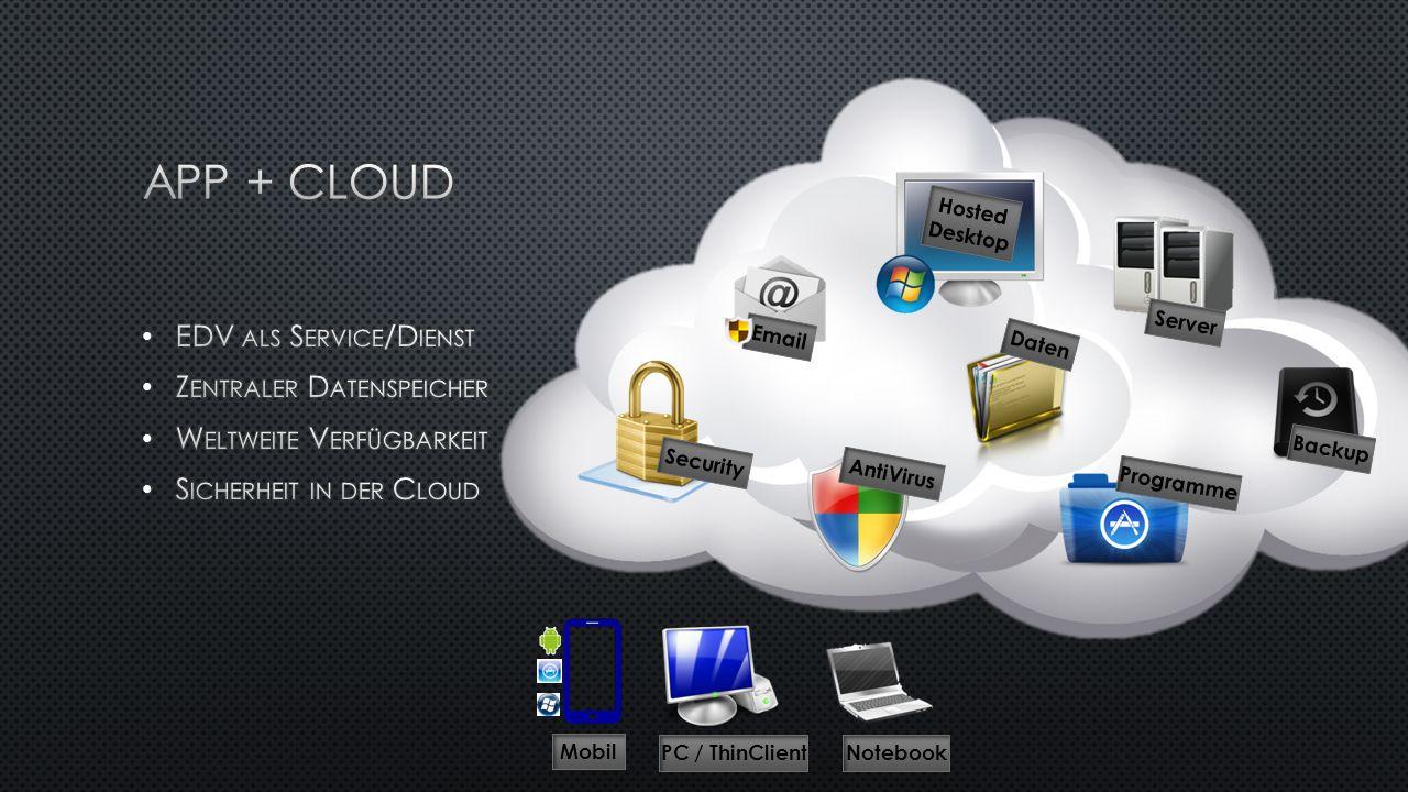 App + Cloud EDV als Service/Dienst Zentraler Datenspeicher