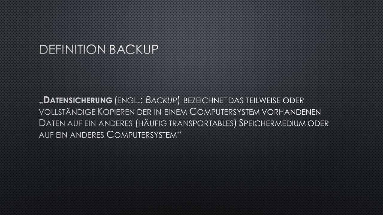 Definition Backup