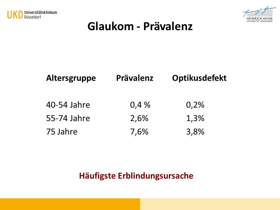 Glaukom - Prävalenz Altersgruppe Prävalenz Optikusdefekt