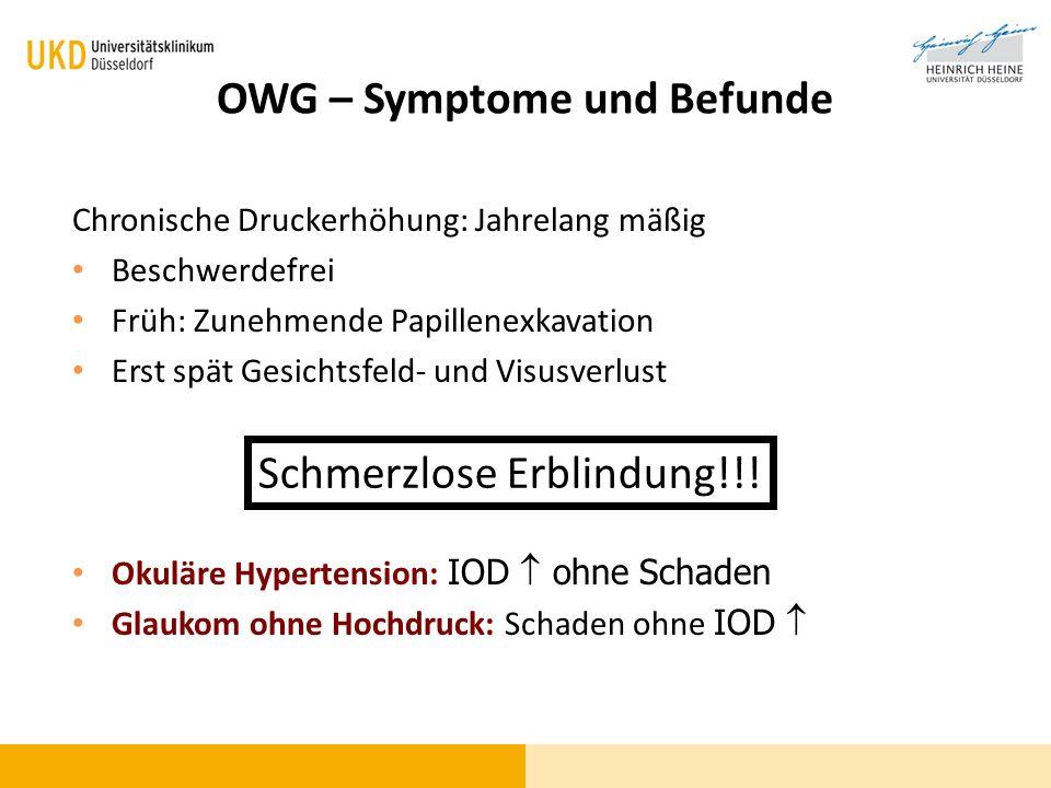 OWG – Symptome und Befunde
