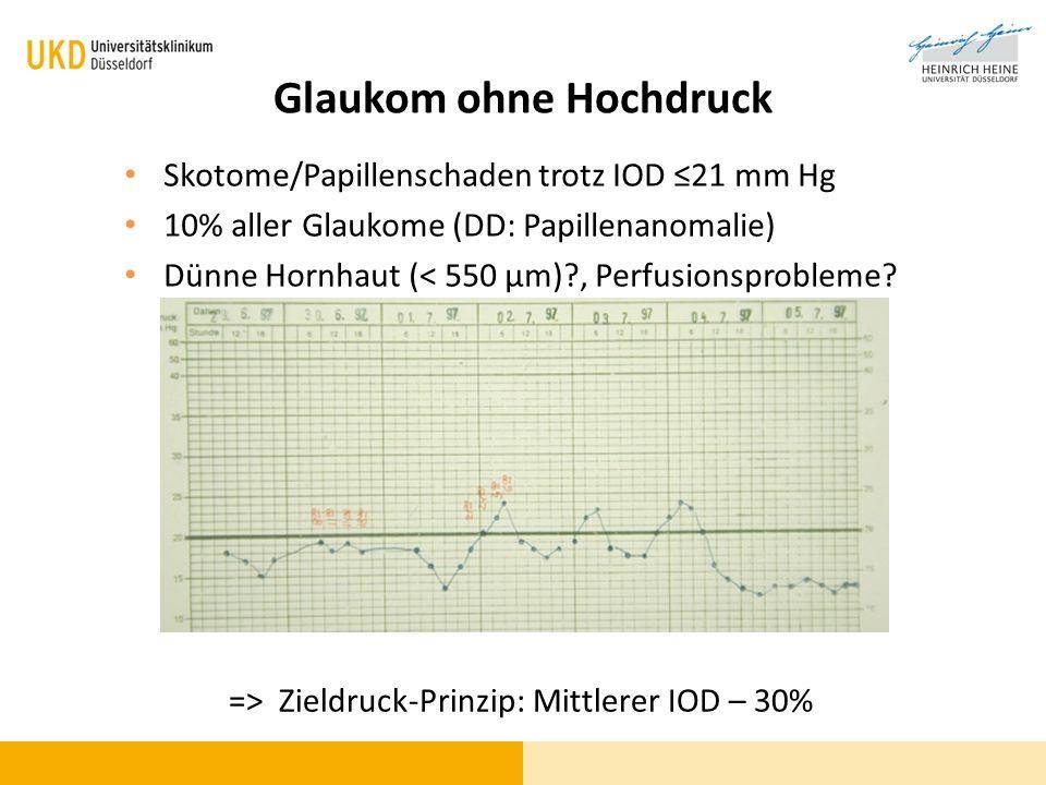 Glaukom ohne Hochdruck