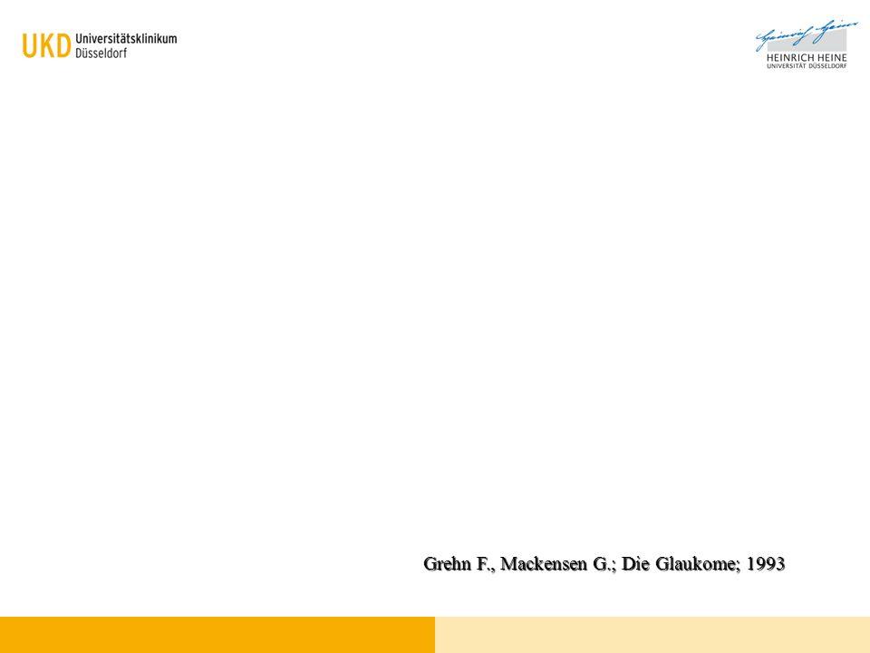 Grehn F., Mackensen G.; Die Glaukome; 1993