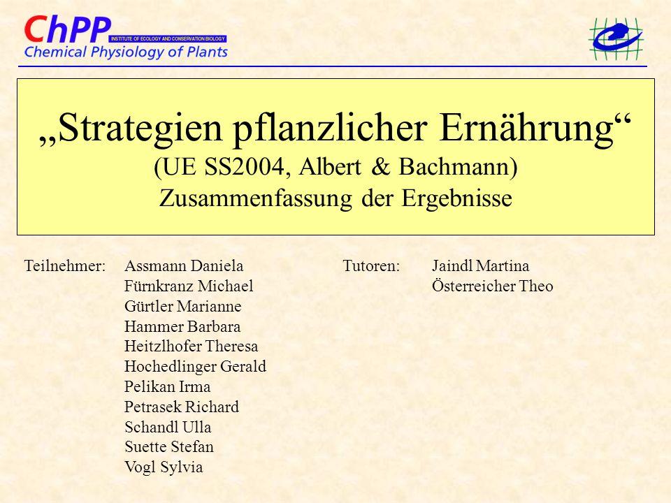 """""""Strategien pflanzlicher Ernährung (UE SS2004, Albert & Bachmann) Zusammenfassung der Ergebnisse"""