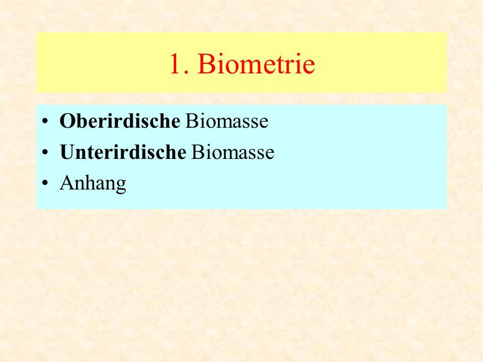 1. Biometrie Oberirdische Biomasse Unterirdische Biomasse Anhang