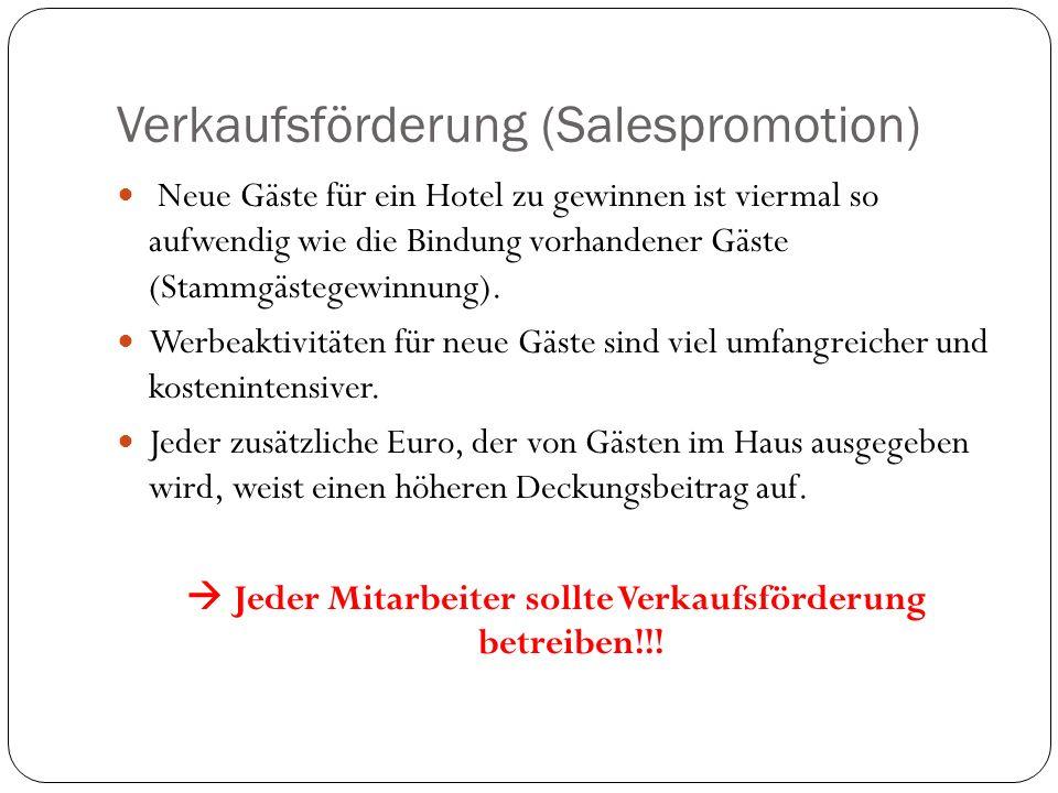 Verkaufsförderung (Salespromotion)