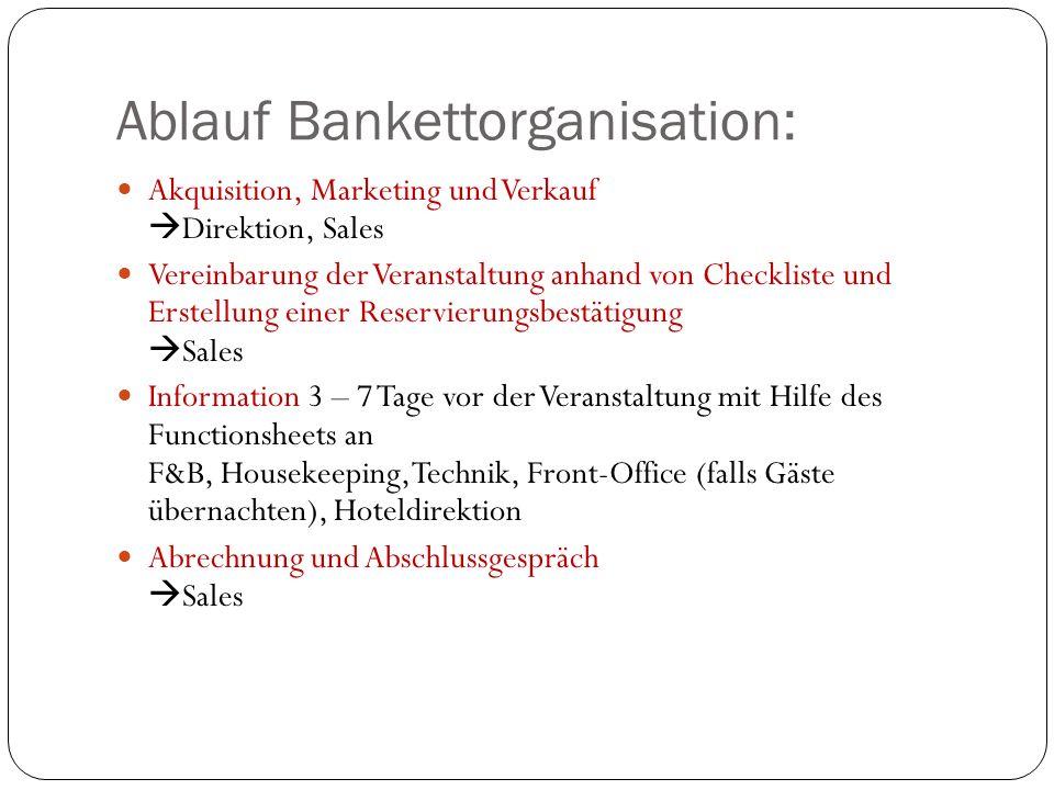 Ablauf Bankettorganisation: