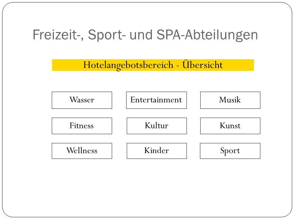 Freizeit-, Sport- und SPA-Abteilungen