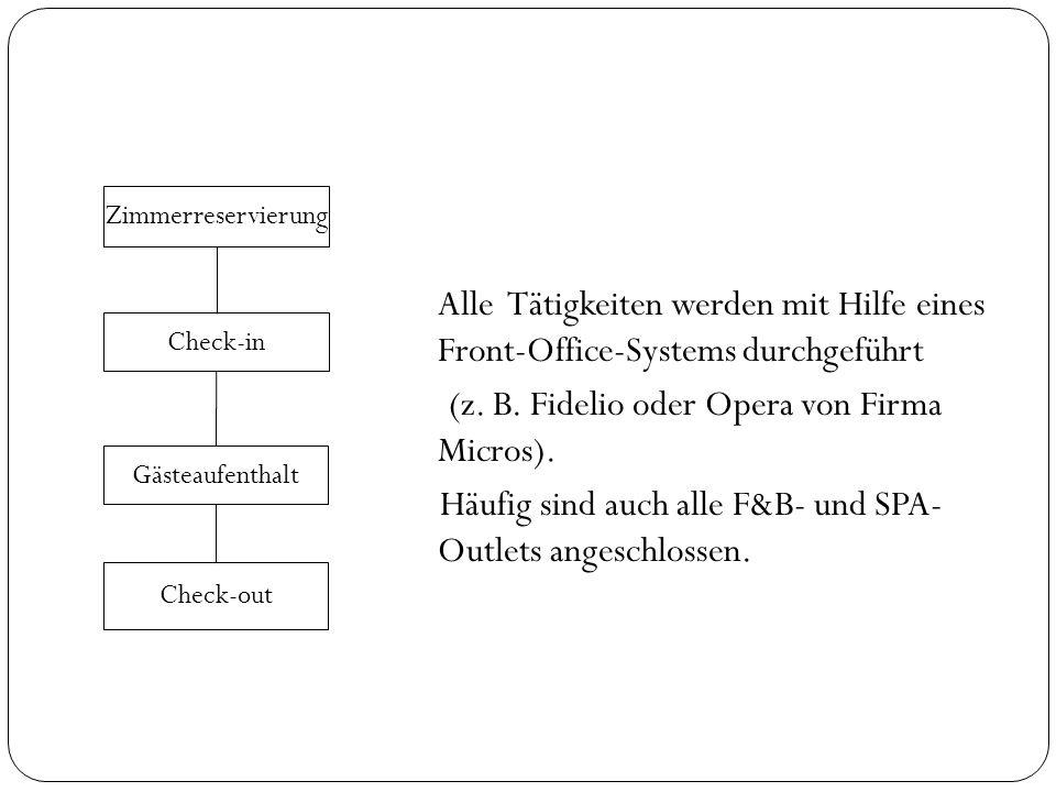 Alle Tätigkeiten werden mit Hilfe eines Front-Office-Systems durchgeführt (z. B. Fidelio oder Opera von Firma Micros). Häufig sind auch alle F&B- und SPA- Outlets angeschlossen.