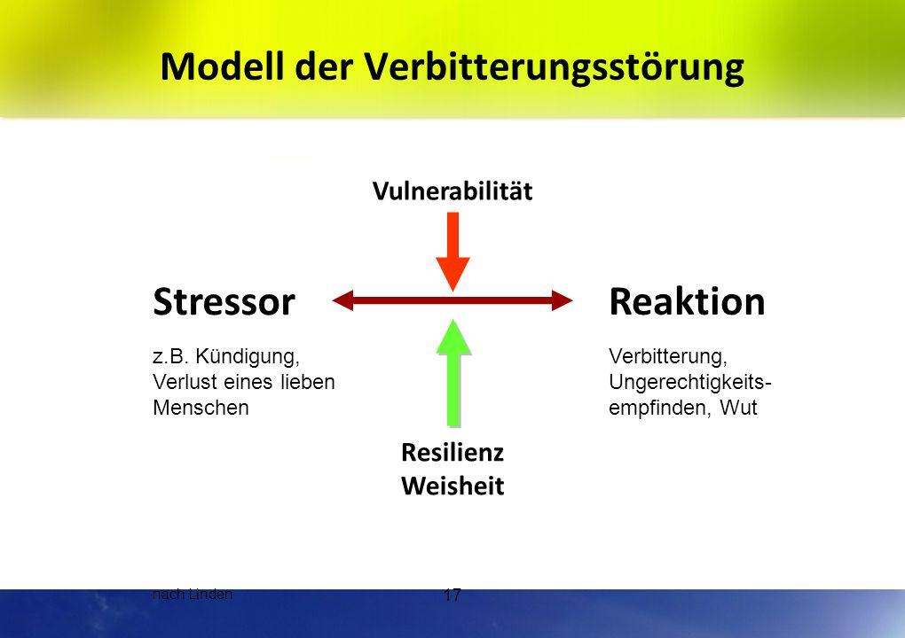 Modell der Verbitterungsstörung