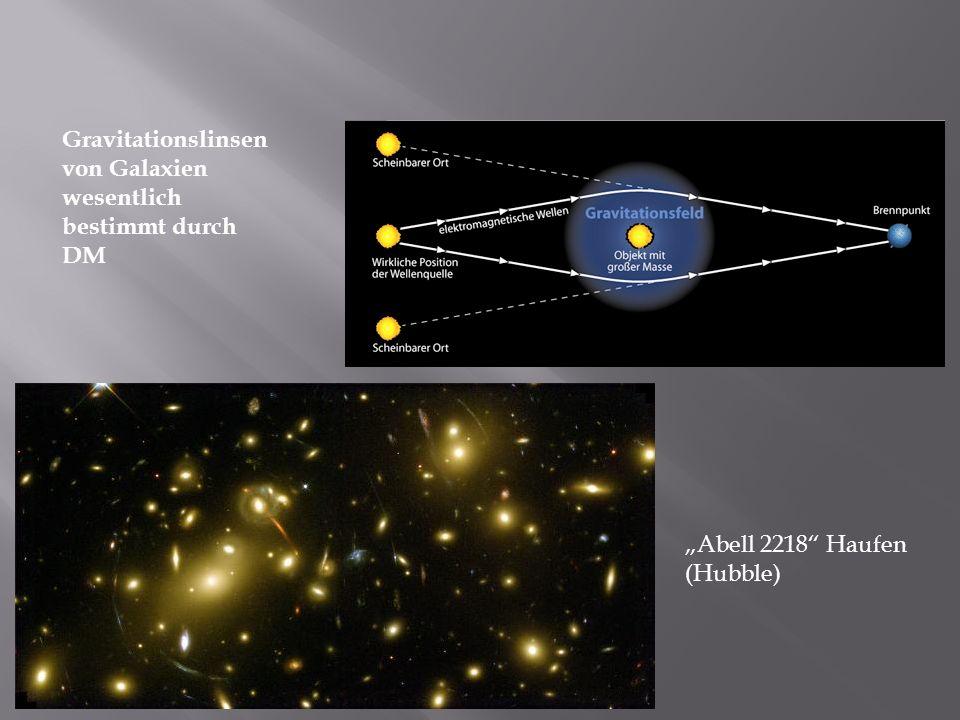 Gravitationslinsen von Galaxien wesentlich bestimmt durch DM