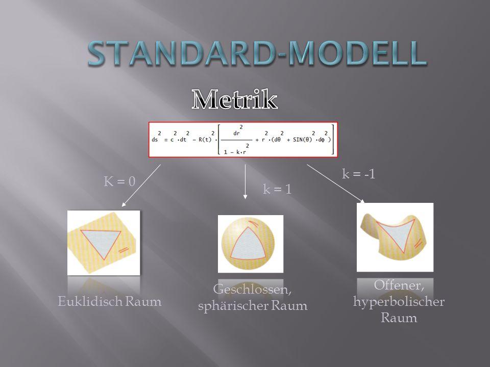 Standard-Modell Metrik k = -1 K = 0 k = 1