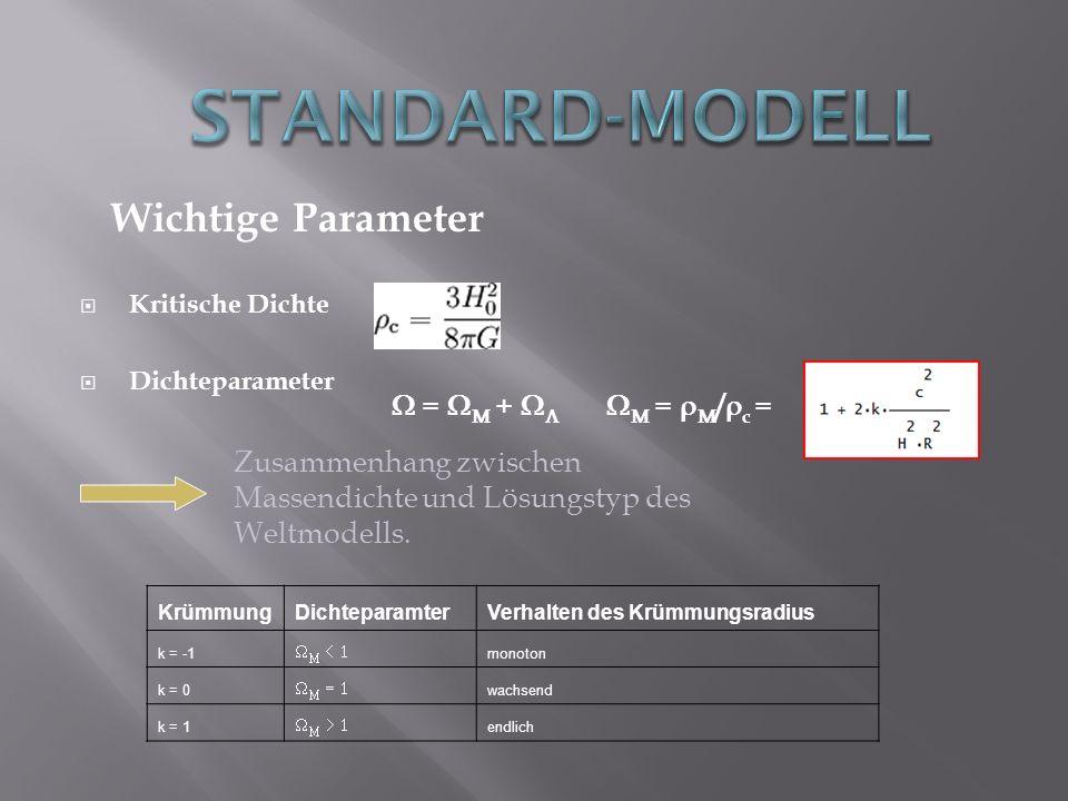 Standard-Modell Wichtige Parameter W = WM + WL WM = rM/rc =