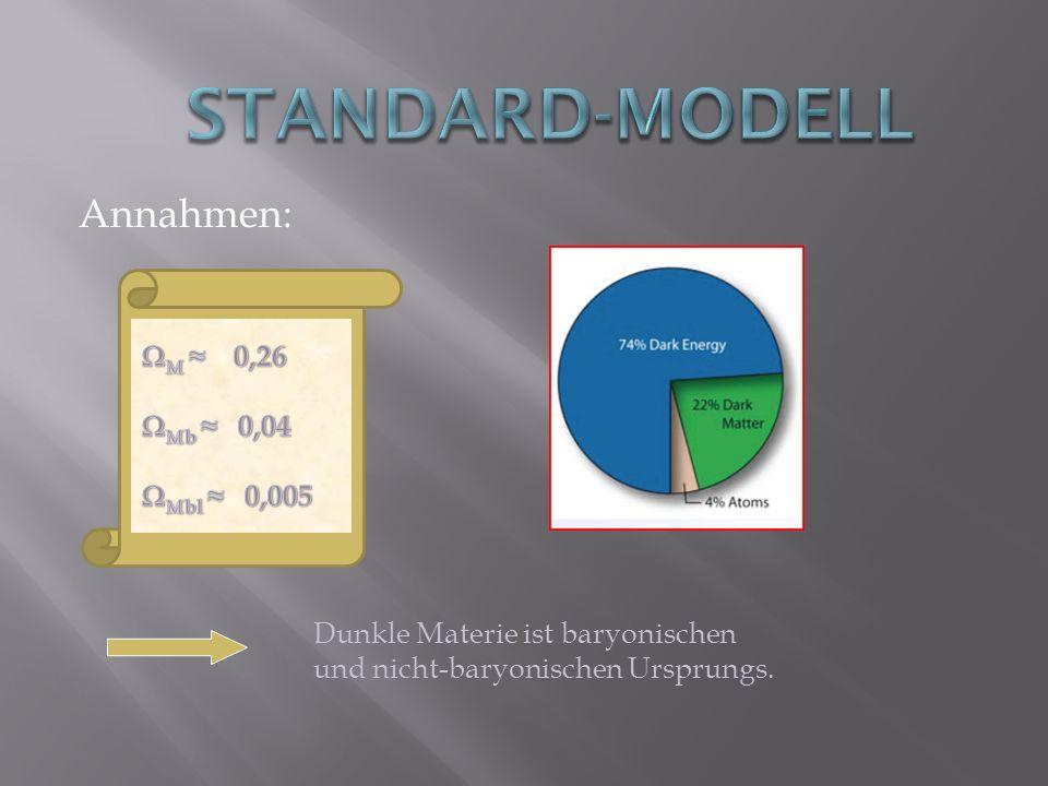 Standard-Modell Annahmen: WM ≈ 0,26 WMb ≈ 0,04 WMbl ≈ 0,005