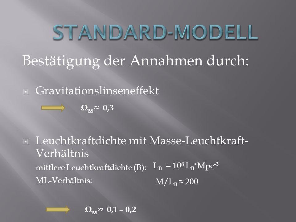 Standard-Modell Bestätigung der Annahmen durch: