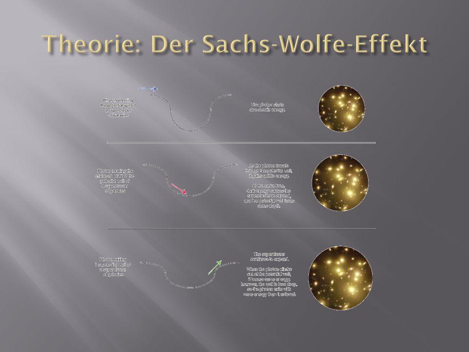 Theorie: Der Sachs-Wolfe-Effekt