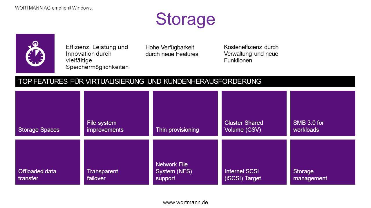 Storage TOP FEATURES FÜR VIRTUALISIERUNG UND KUNDENHERAUSFORDERUNG