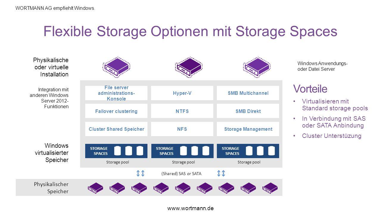 Flexible Storage Optionen mit Storage Spaces