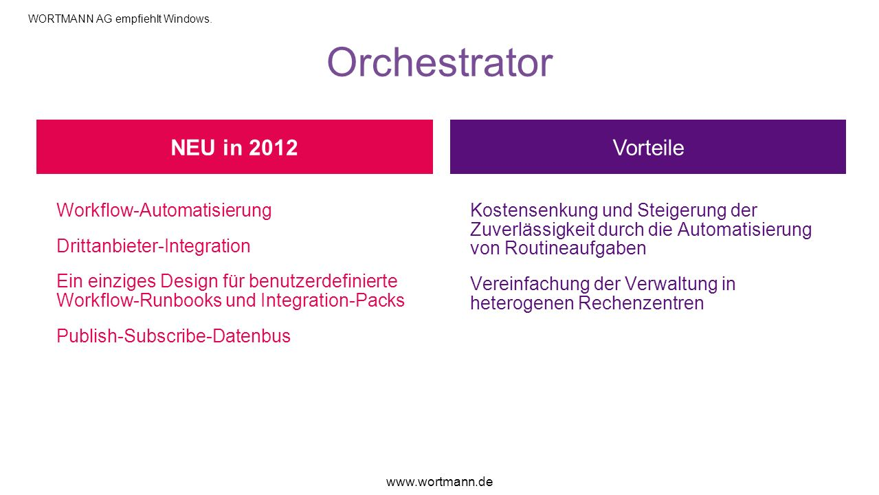 Orchestrator NEU in 2012 Vorteile Workflow-Automatisierung