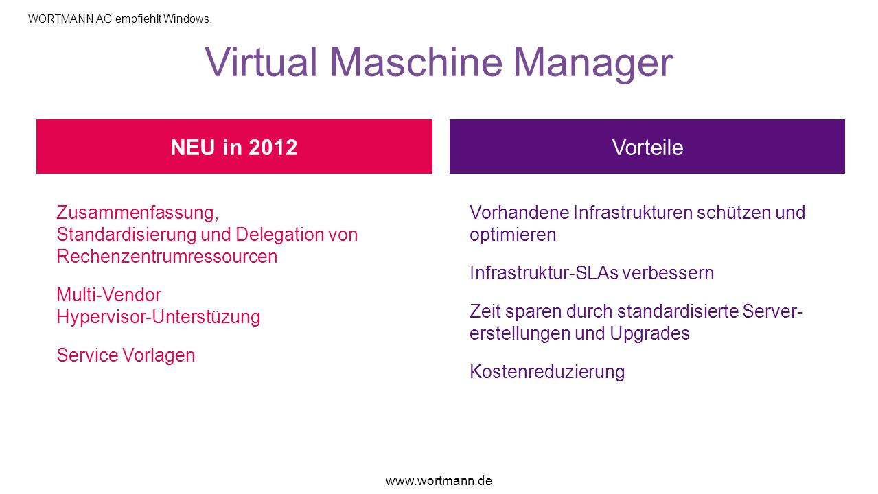 Virtual Maschine Manager
