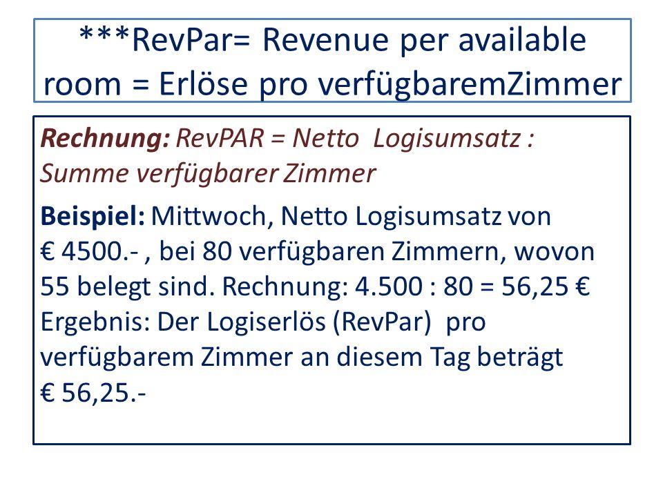 ***RevPar= Revenue per available room = Erlöse pro verfügbaremZimmer
