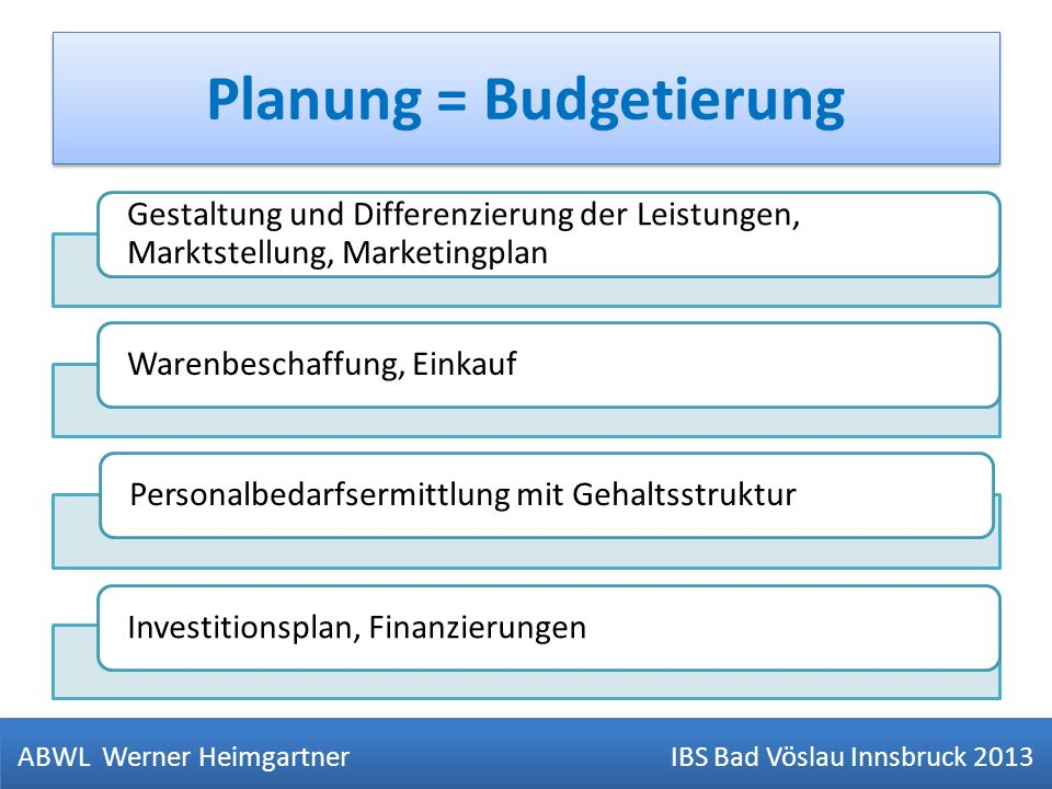 Planung = Budgetierung