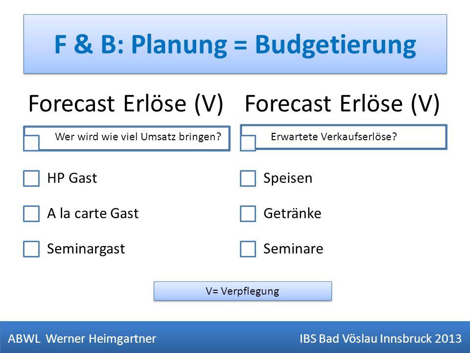 F & B: Planung = Budgetierung