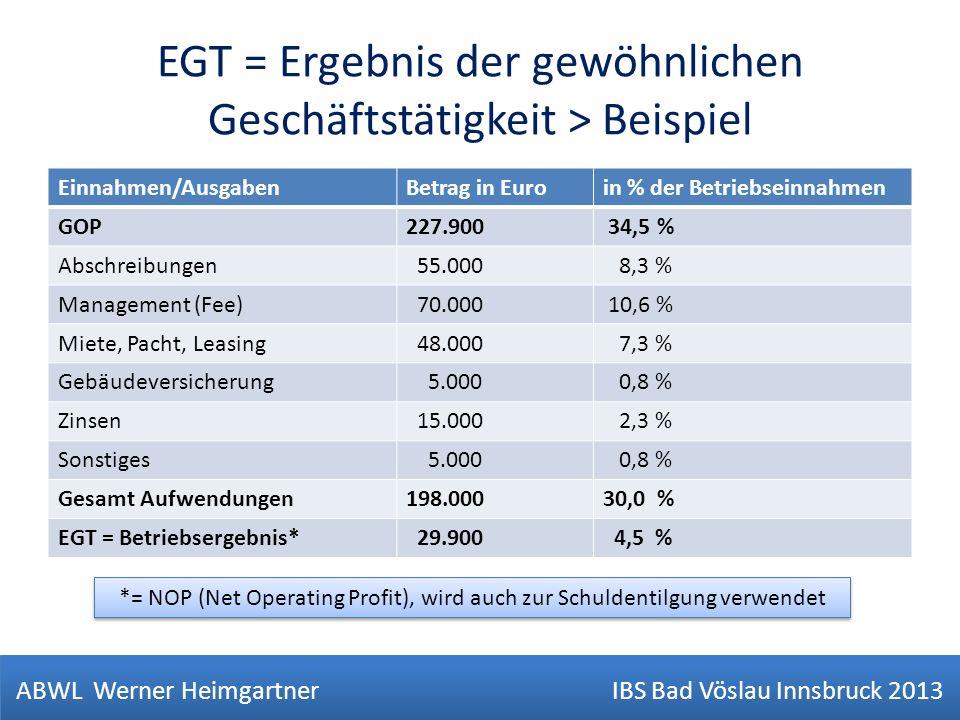 EGT = Ergebnis der gewöhnlichen Geschäftstätigkeit > Beispiel