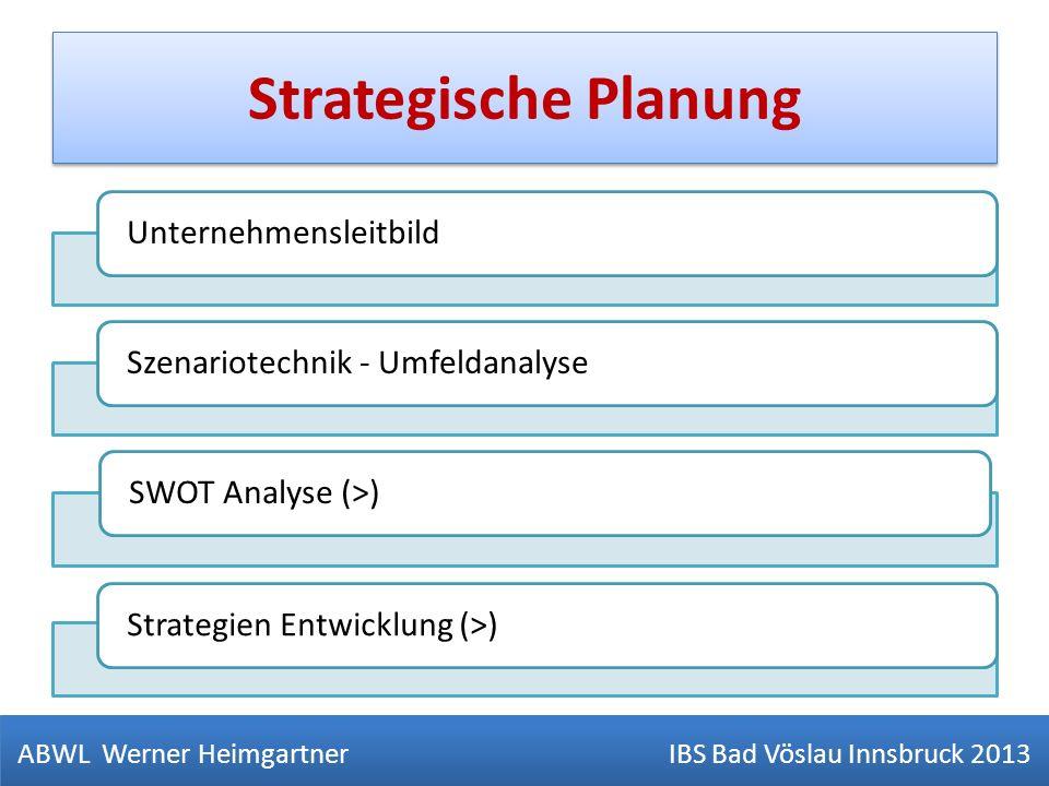 ABWL Werner Heimgartner IBS Bad Vöslau Innsbruck 2013