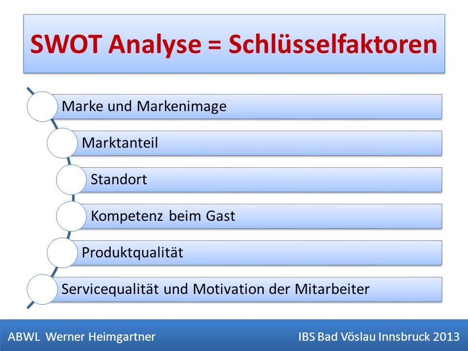 SWOT Analyse = Schlüsselfaktoren