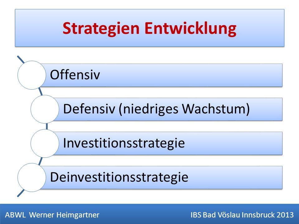 Strategien Entwicklung