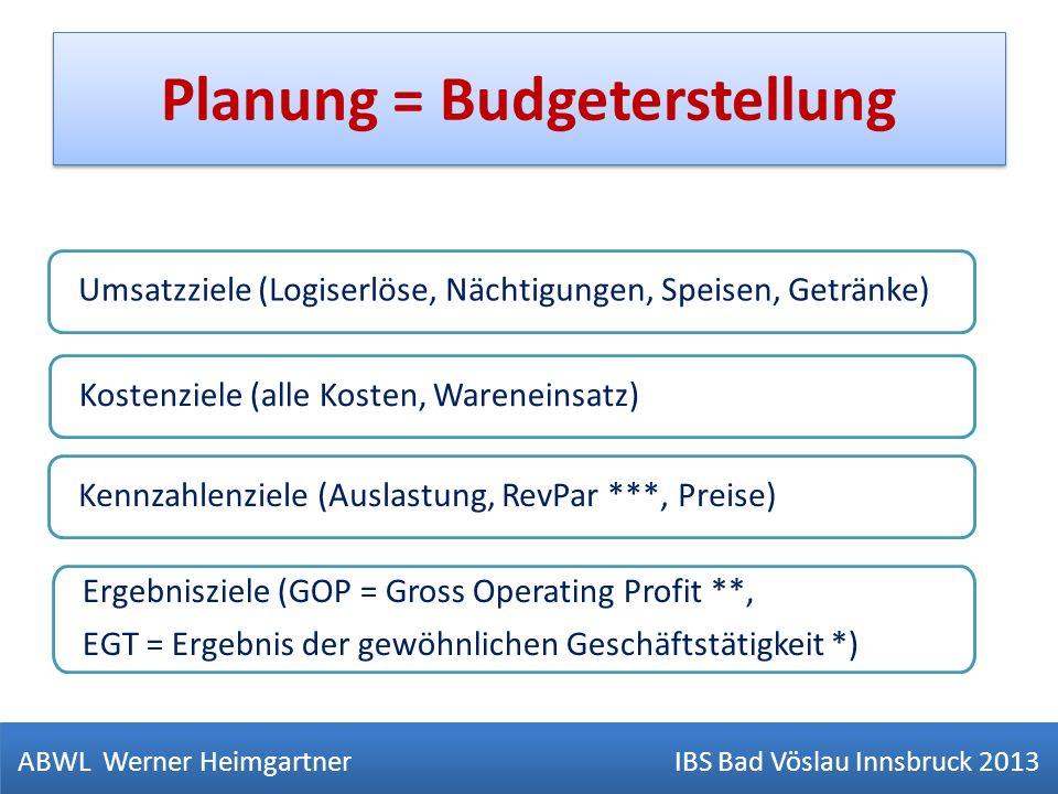 Planung = Budgeterstellung
