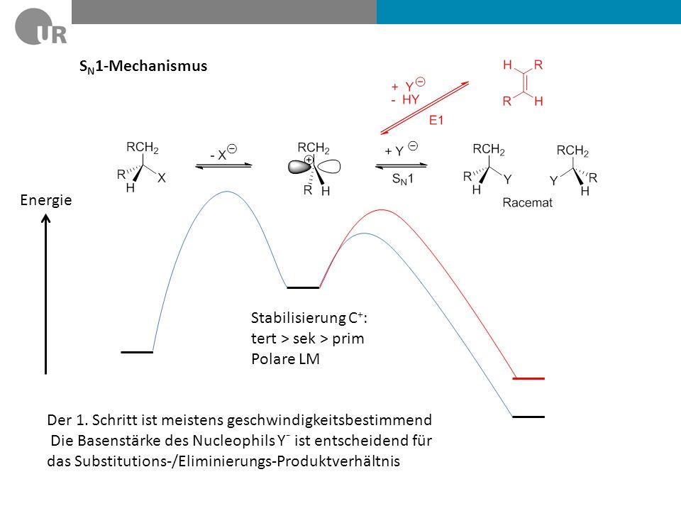 SN1-Mechanismus Energie. Stabilisierung C+: tert > sek > prim. Polare LM. Der 1. Schritt ist meistens geschwindigkeitsbestimmend.