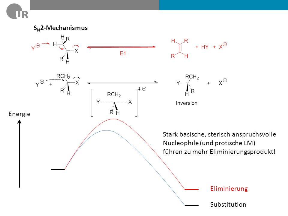 SN2-Mechanismus Energie. Stark basische, sterisch anspruchsvolle Nucleophile (und protische LM) führen zu mehr Eliminierungsprodukt!