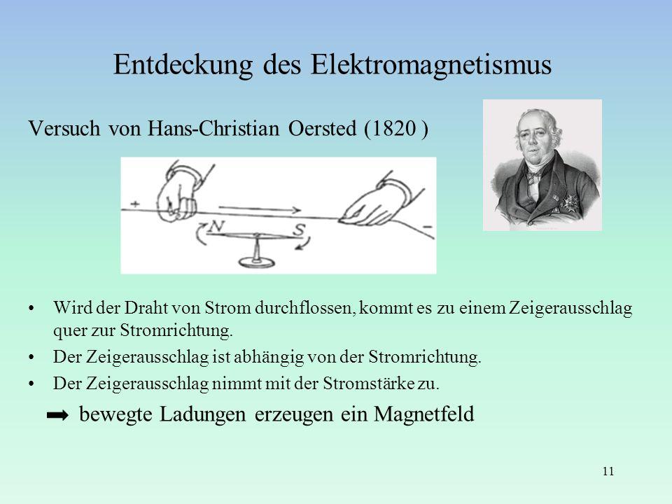 Entdeckung des Elektromagnetismus