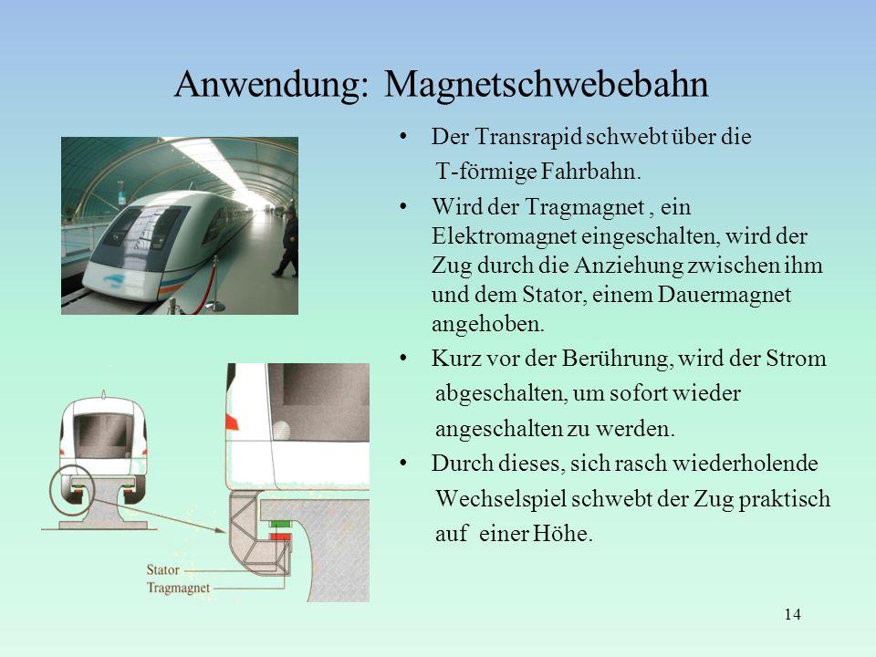 Anwendung: Magnetschwebebahn