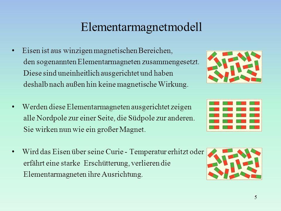 Elementarmagnetmodell