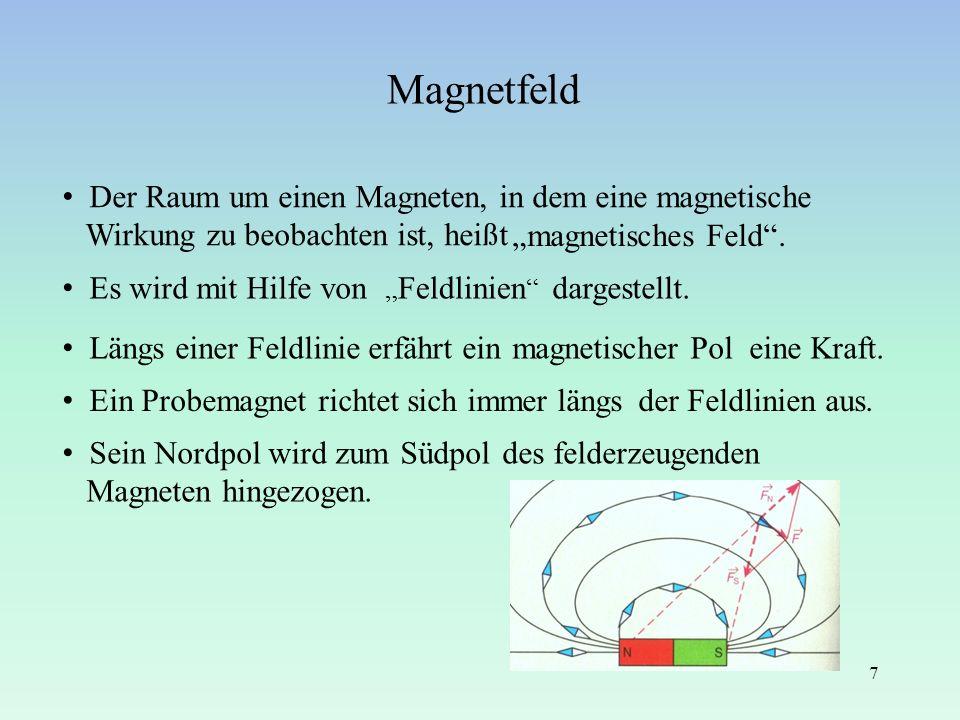 Magnetfeld Der Raum um einen Magneten, in dem eine magnetische