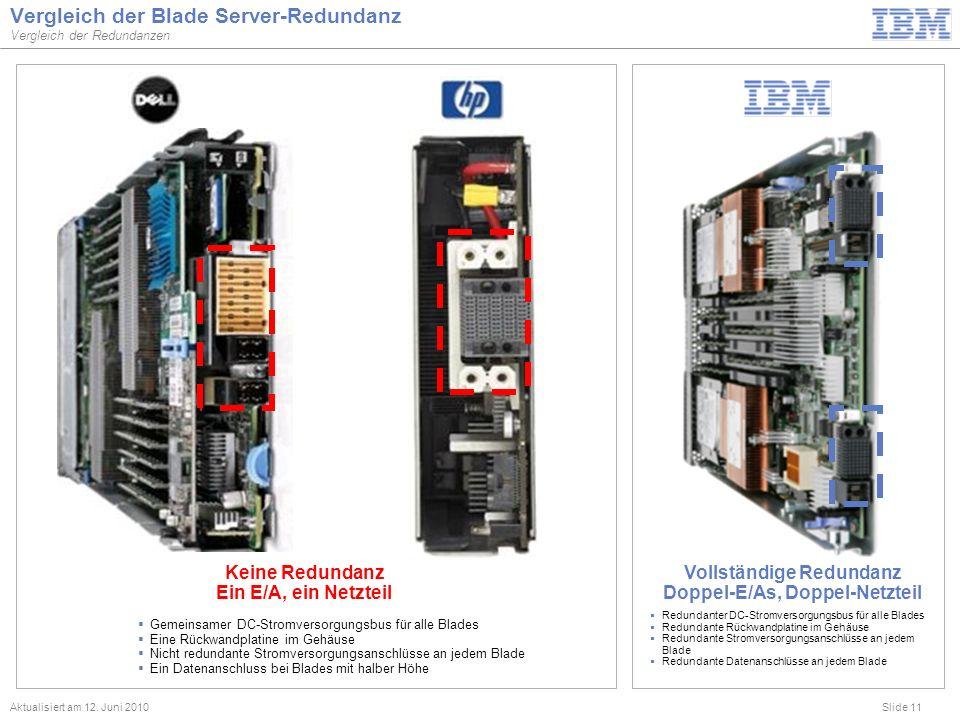 Vergleich der Blade Server-Redundanz