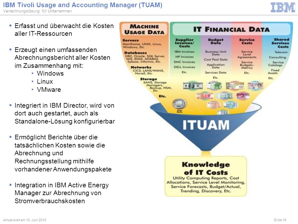 IBM Tivoli Usage and Accounting Manager (TUAM)