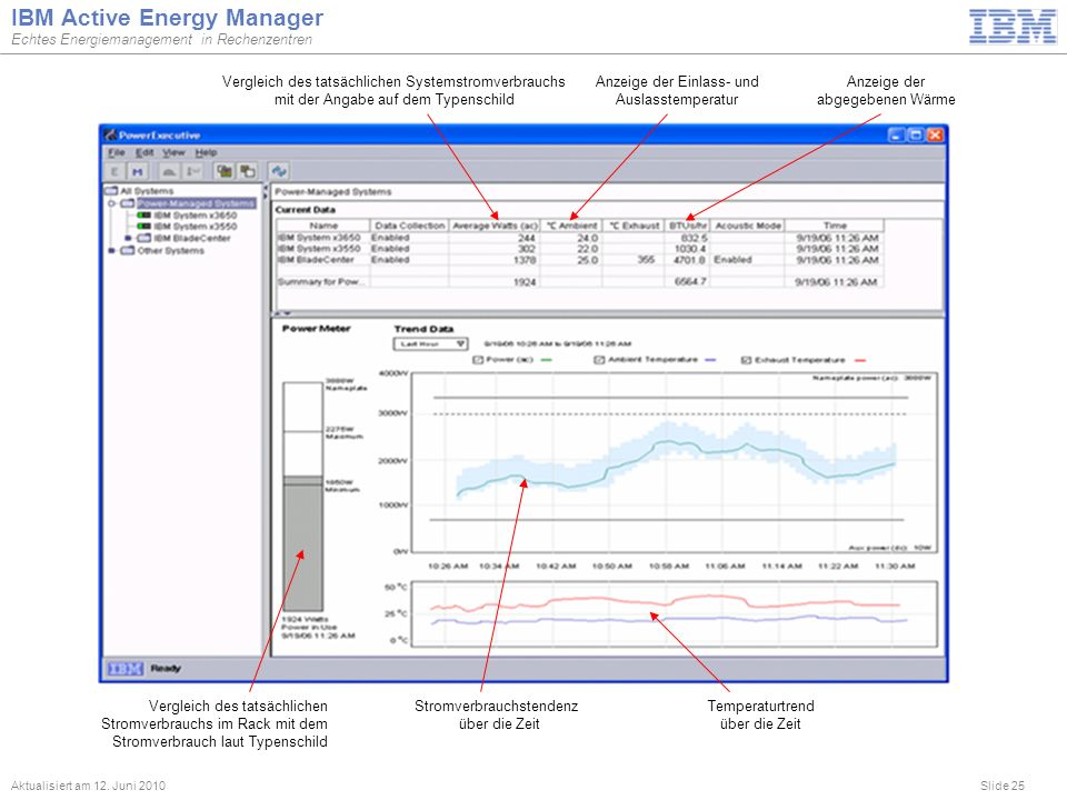 IBM Active Energy Manager