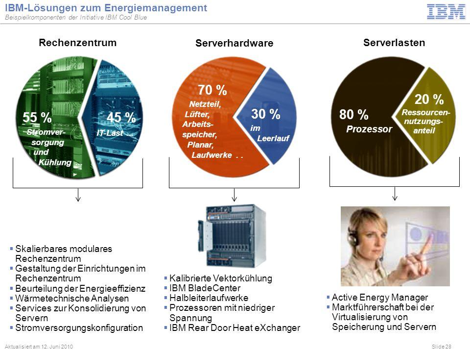 IBM-Lösungen zum Energiemanagement