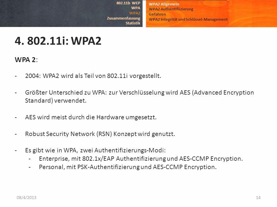 802.11b WEPWPA. WPA2. Zusammenfassung. Statistik. WPA2 Allgemein. WPA2 Authentifiizierung. Gefahren.