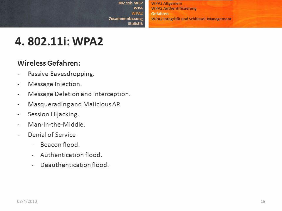 4. 802.11i: WPA2 Wireless Gefahren: Passive Eavesdropping.