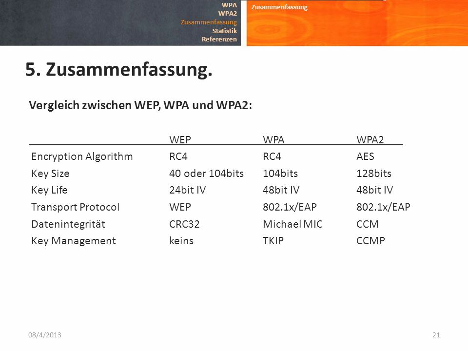 5. Zusammenfassung. Vergleich zwischen WEP, WPA und WPA2: WEP WPA WPA2