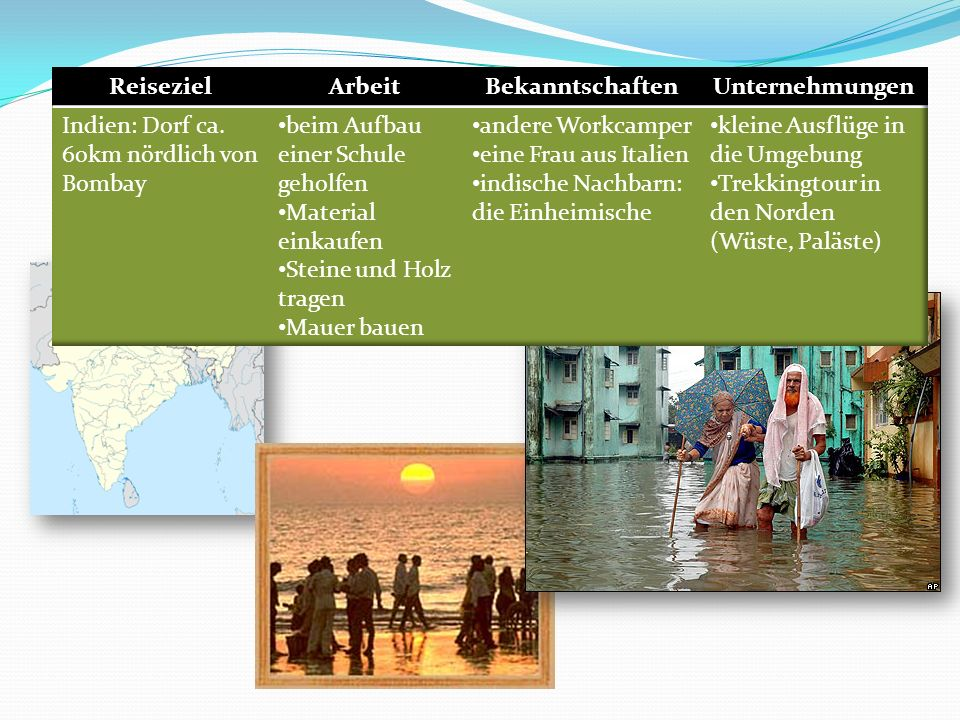 Reiseziel Arbeit. Bekanntschaften. Unternehmungen. Indien: Dorf ca. 60km nördlich von Bombay. beim Aufbau einer Schule geholfen.