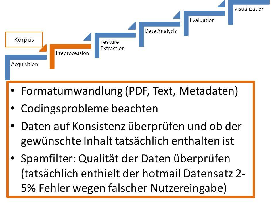 Formatumwandlung (PDF, Text, Metadaten) Codingsprobleme beachten