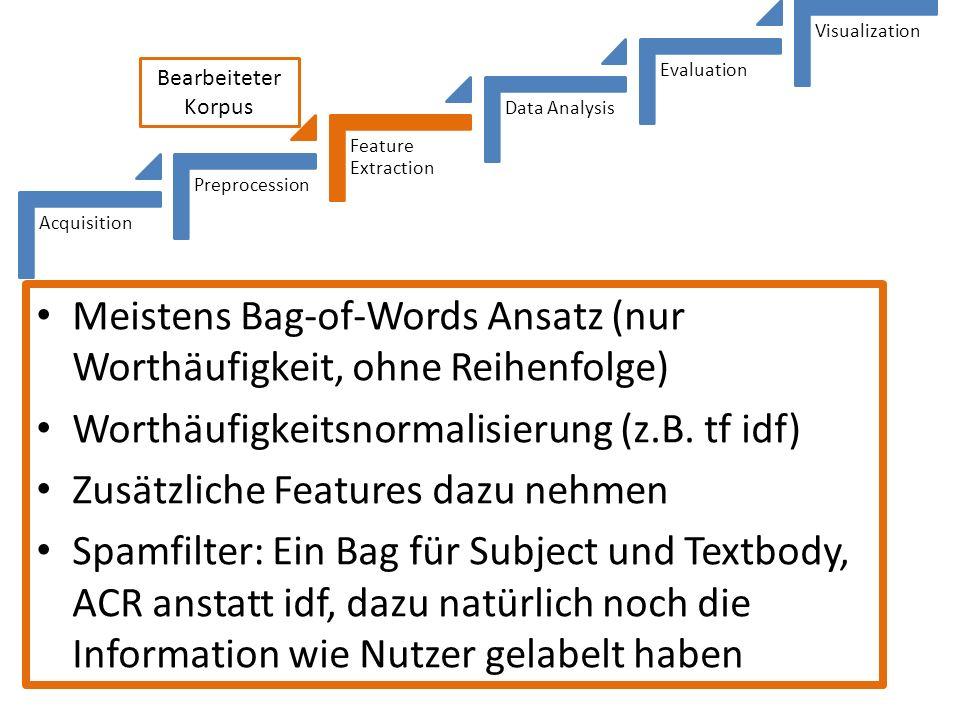Meistens Bag-of-Words Ansatz (nur Worthäufigkeit, ohne Reihenfolge)
