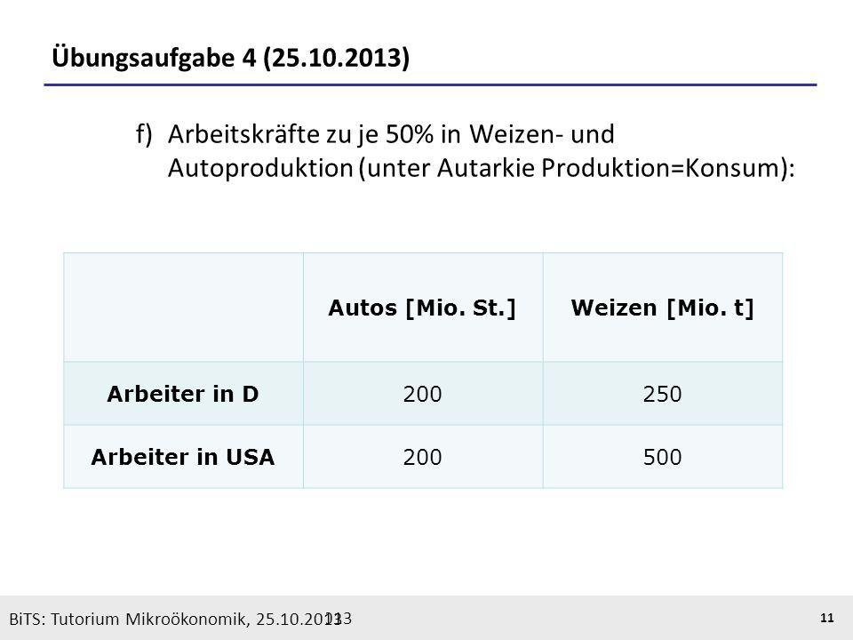 Übungsaufgabe 4 (25.10.2013) f) Arbeitskräfte zu je 50% in Weizen- und Autoproduktion (unter Autarkie Produktion=Konsum):