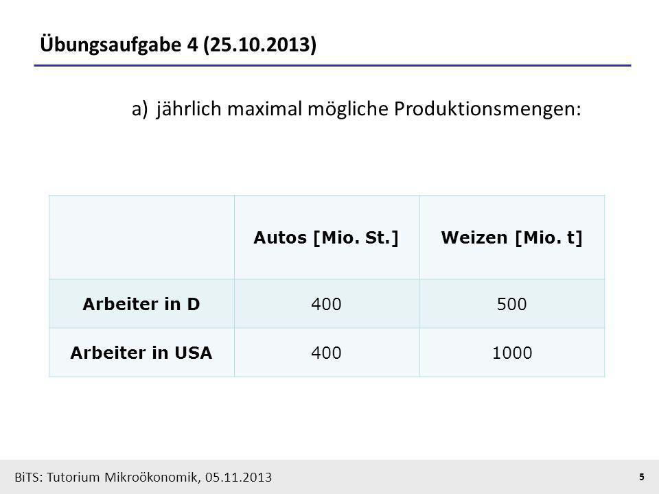 a) jährlich maximal mögliche Produktionsmengen: