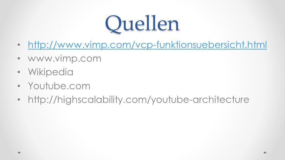 Quellen http://www.vimp.com/vcp-funktionsuebersicht.html www.vimp.com